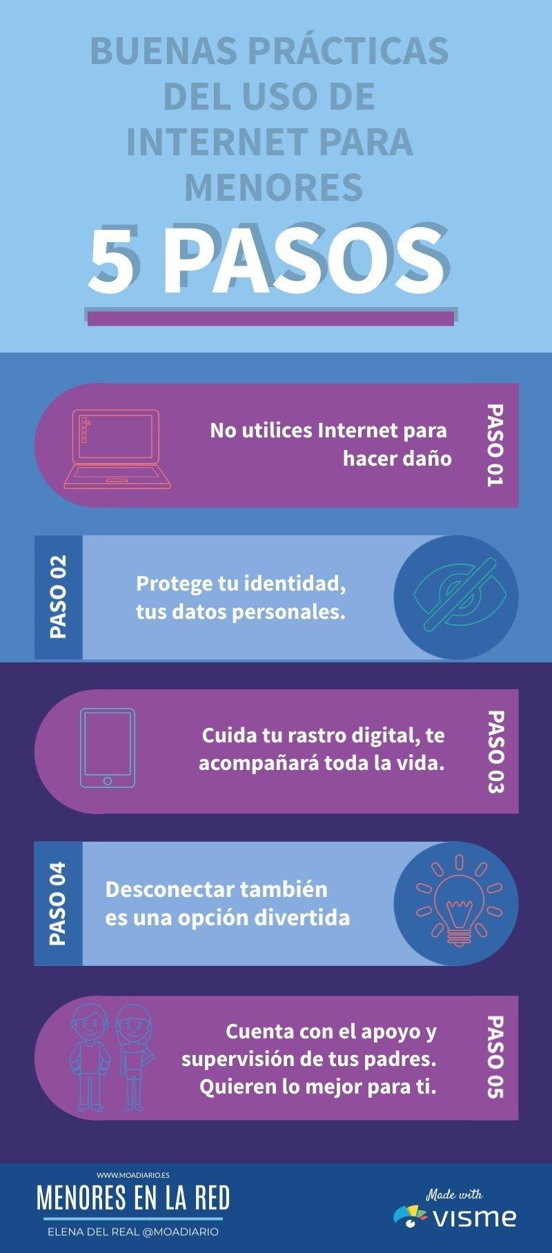 Infografía Menores en la red